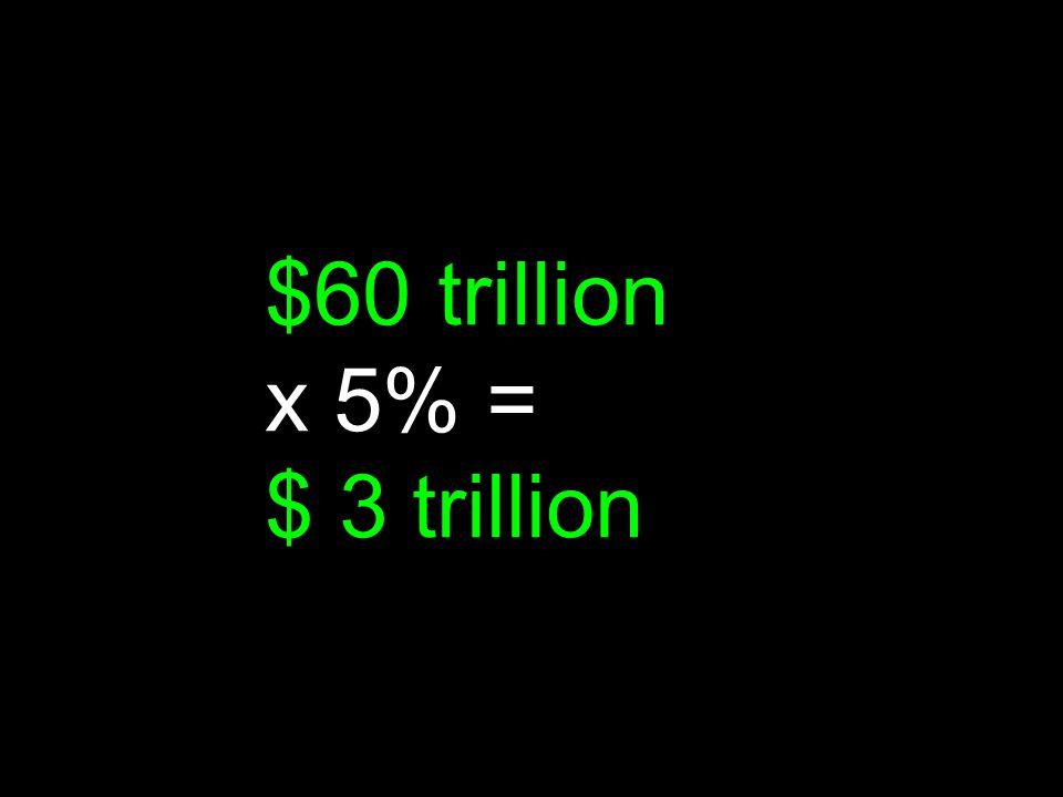 $60 trillion x 5% = $ 3 trillion
