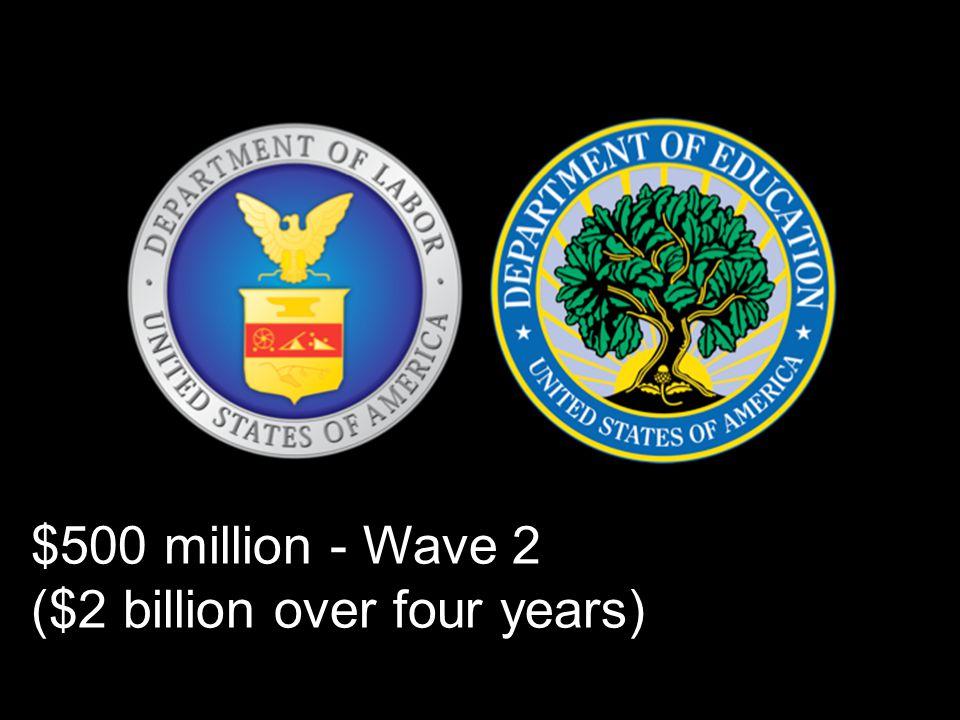 $500 million - Wave 2 ($2 billion over four years)