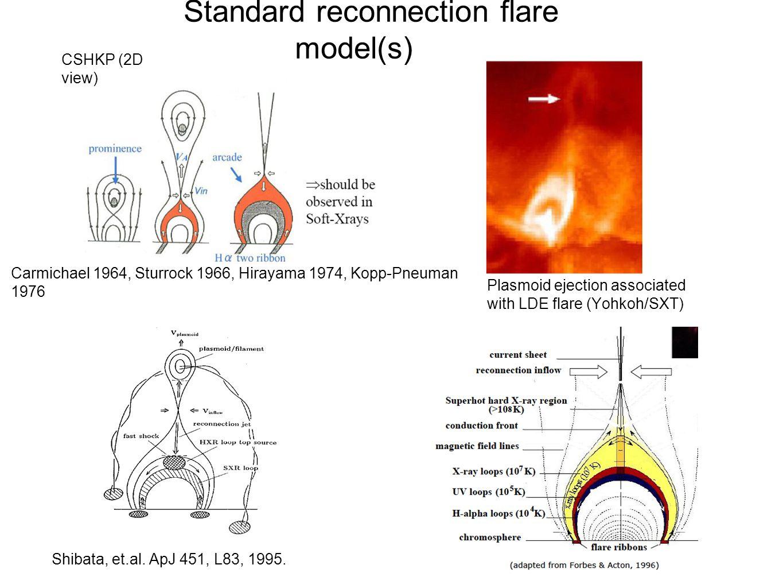 Shibata, et.al. ApJ 451, L83, 1995. Standard reconnection flare model(s) Plasmoid ejection associated with LDE flare (Yohkoh/SXT) CSHKP (2D view) Carm