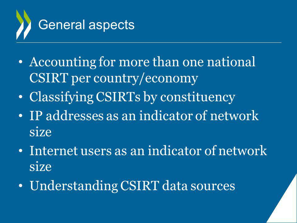General aspects Accounting for more than one national CSIRT per country/economy Classifying CSIRTs by constituency IP addresses as an indicator of network size Internet users as an indicator of network size Understanding CSIRT data sources