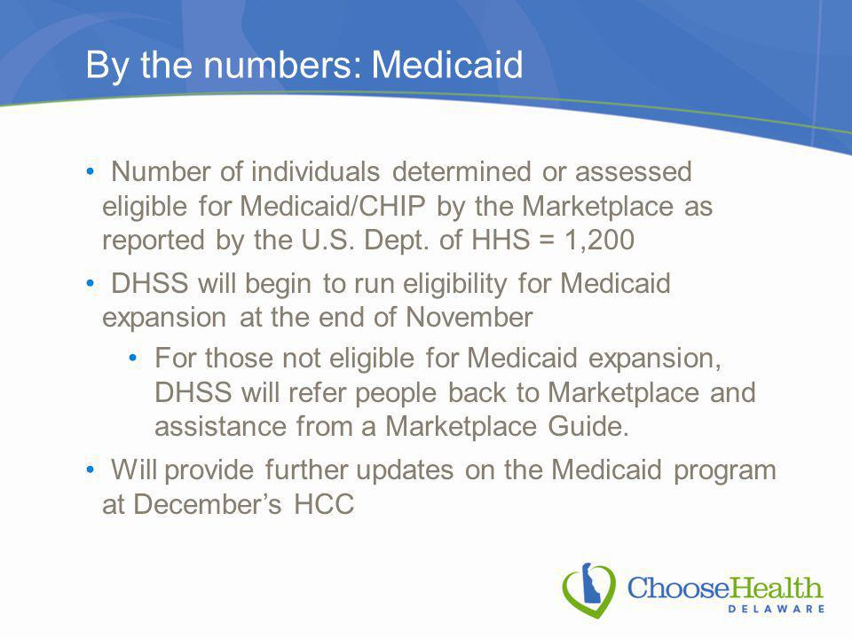 By the numbers: Medicaid Number of individuals determined or assessed eligible for Medicaid/CHIP by the Marketplace as reported by the U.S.