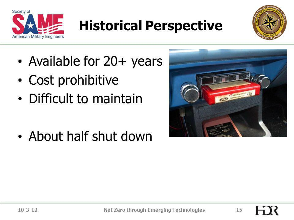 Historical Perspective Available for 20+ years Cost prohibitive Difficult to maintain About half shut down 10-3-12Net Zero through Emerging Technologies15