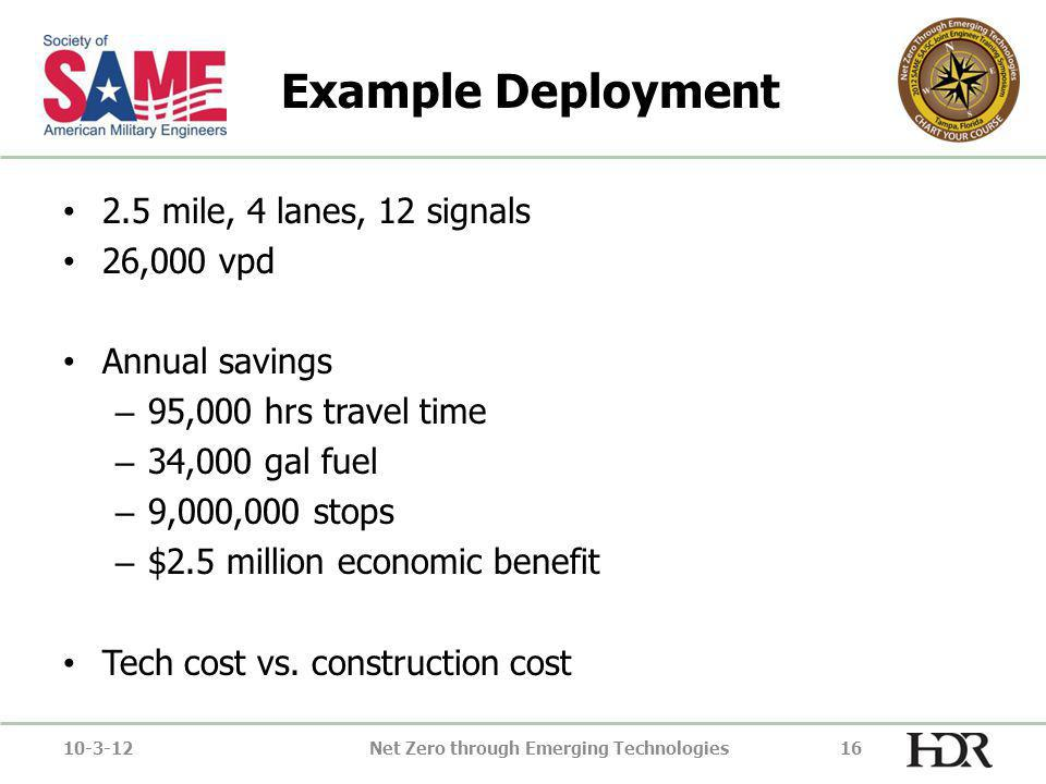 Example Deployment 2.5 mile, 4 lanes, 12 signals 26,000 vpd Annual savings – 95,000 hrs travel time – 34,000 gal fuel – 9,000,000 stops – $2.5 million economic benefit Tech cost vs.