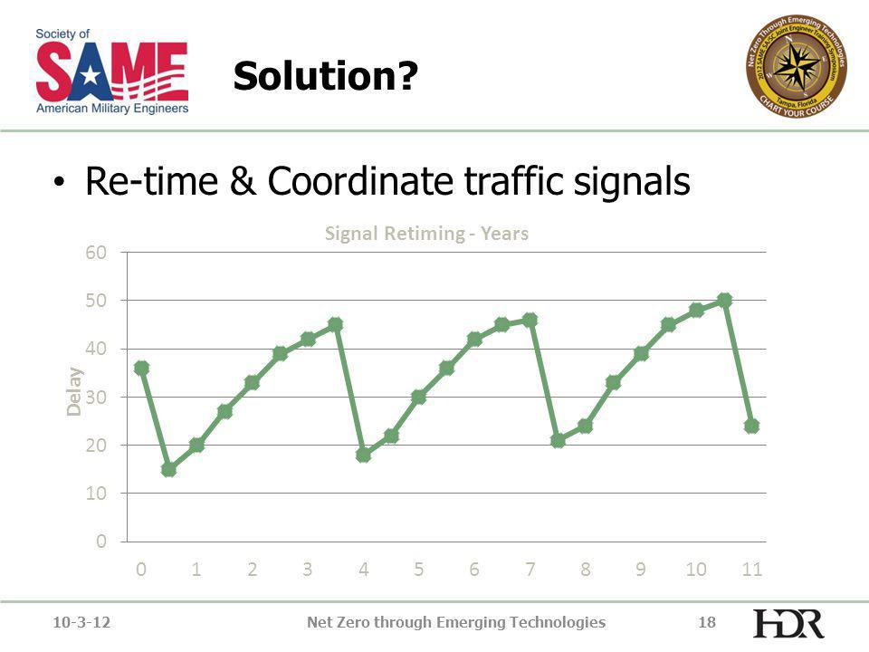 Solution Re-time & Coordinate traffic signals 10-3-12Net Zero through Emerging Technologies18