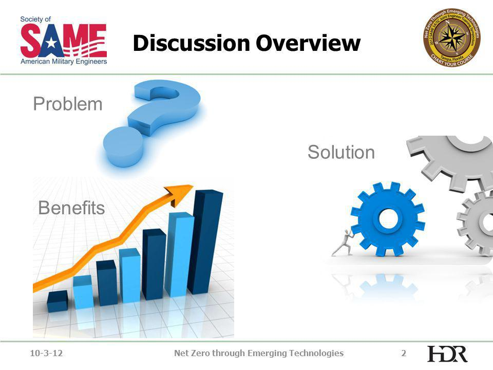 Discussion Overview 10-3-12Net Zero through Emerging Technologies2 Solution Benefits Problem