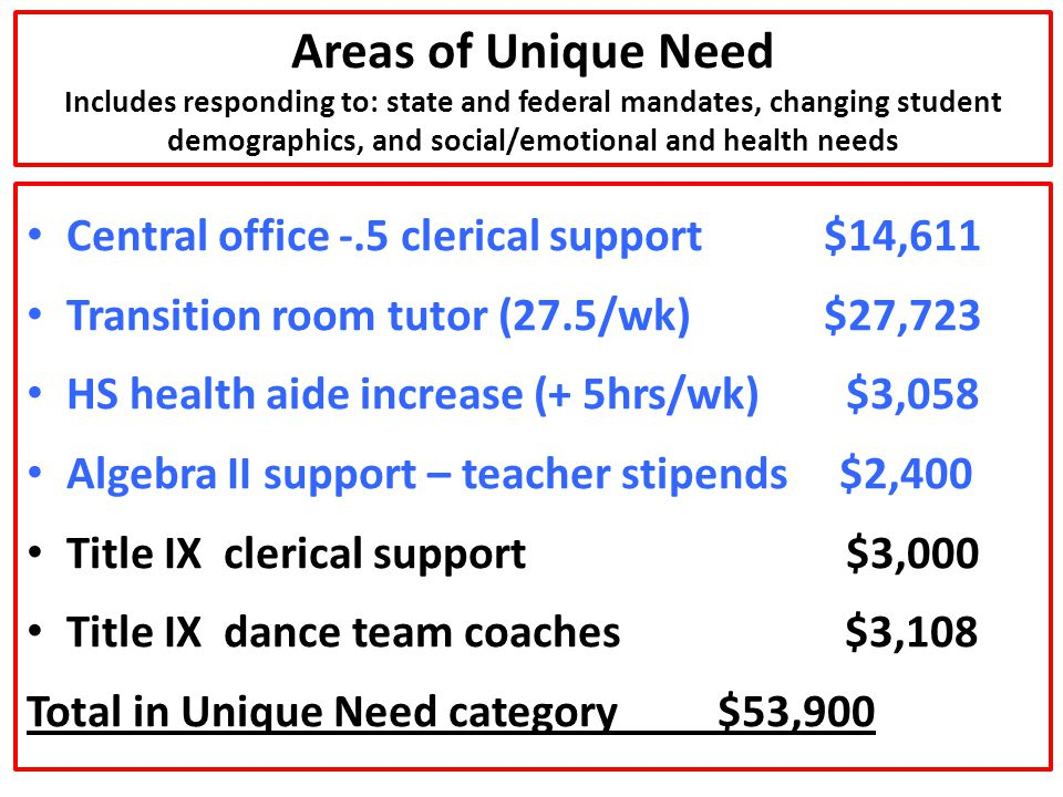 Areas of Unique Need Includes responding to: state and federal mandates, changing student demographics, and social/emotional and health needs Central office -.5 clerical support $14,611 Transition room tutor (27.5/wk) $27,723 HS health aide increase (+ 5hrs/wk) $3,058 Algebra II support – teacher stipends $2,400 Title IX clerical support $3,000 Title IX dance team coaches $3,108 Total in Unique Need category$53,900