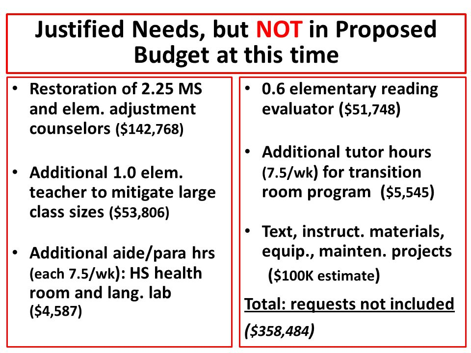 Justified Needs, but NOT in Proposed Budget at this time Restoration of 2.25 MS and elem.