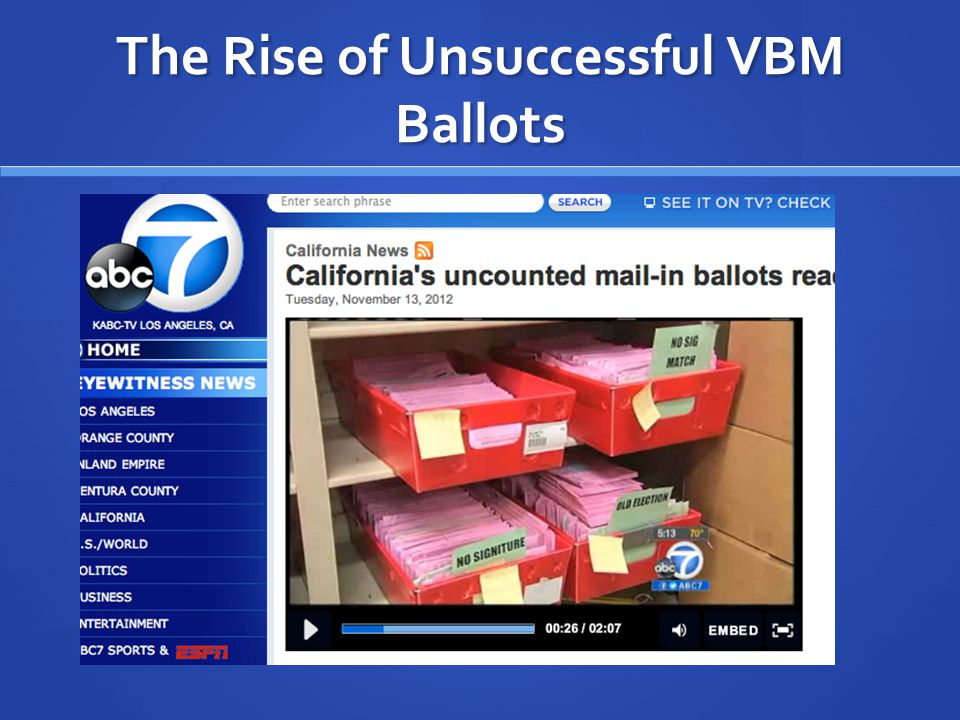 The Rise of Unsuccessful VBM Ballots
