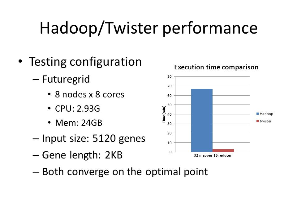 Tga performance test Reducer is the key of performance – Because mappers just simply count the number of ones in each gene and emit them Testing environment – Quarry cluster – Ten nodes Mem: 16GB memory CPU: 2.33G x 8 cores