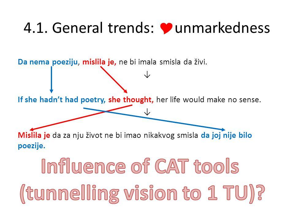 4.1. General trends:  unmarkedness Da nema poeziju, mislila je, ne bi imala smisla da živi.