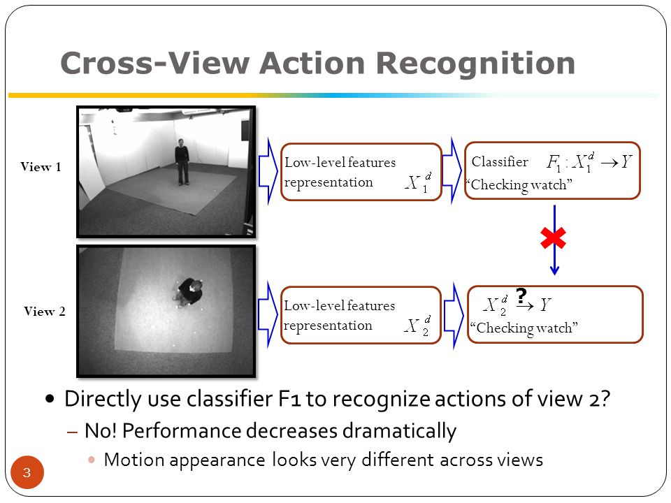 Cross-View Action Recognition Directly use classifier F1 to recognize actions of view 2.
