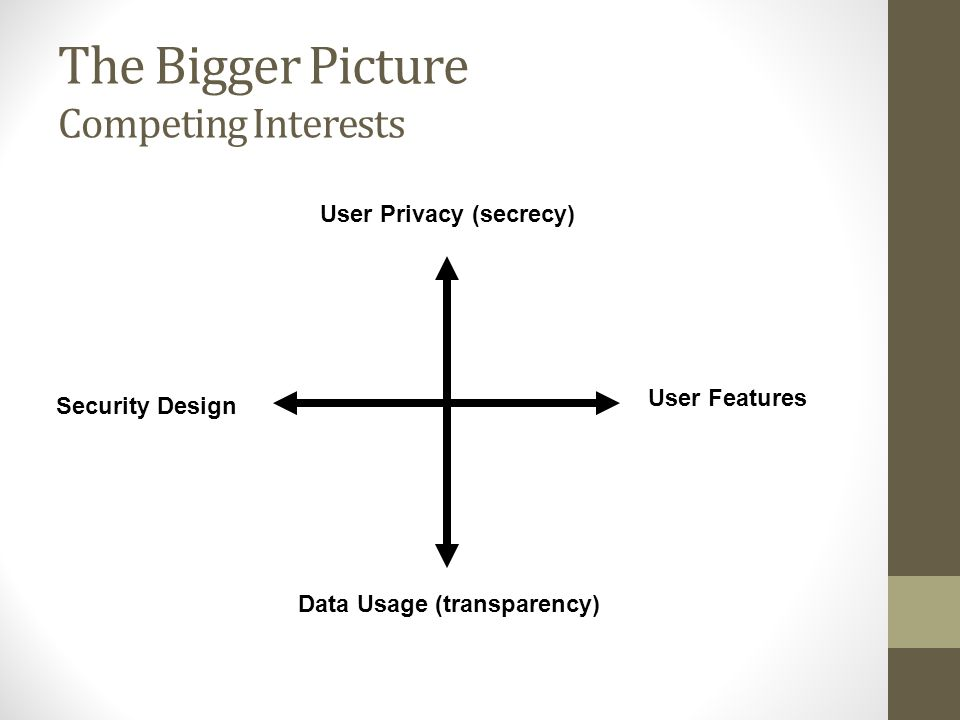 The Bigger Picture Competing Interests User Privacy (secrecy) Data Usage (transparency) User Features Security Design