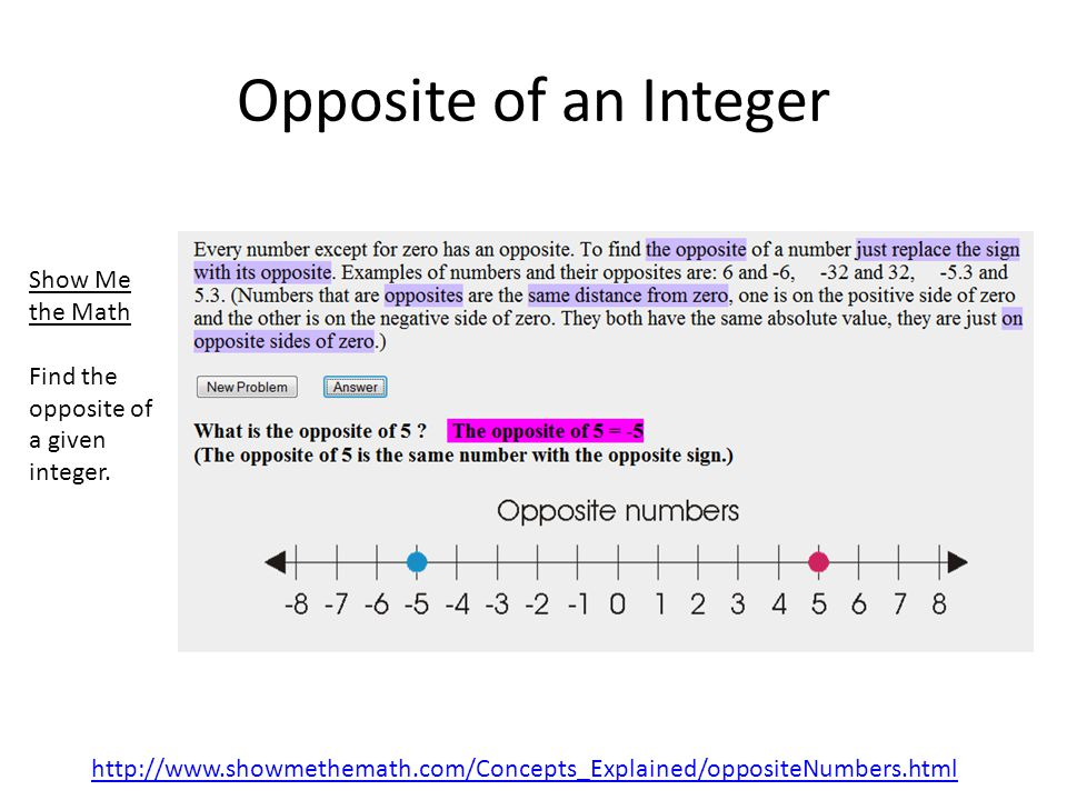 http://www.showmethemath.com/Concepts_Explained/oppositeNumbers.html Show Me the Math Find the opposite of a given integer. Opposite of an Integer