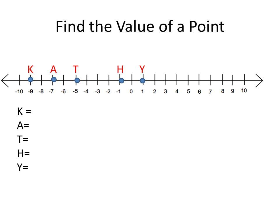 K AT H Y K = A= T= H= Y= Find the Value of a Point