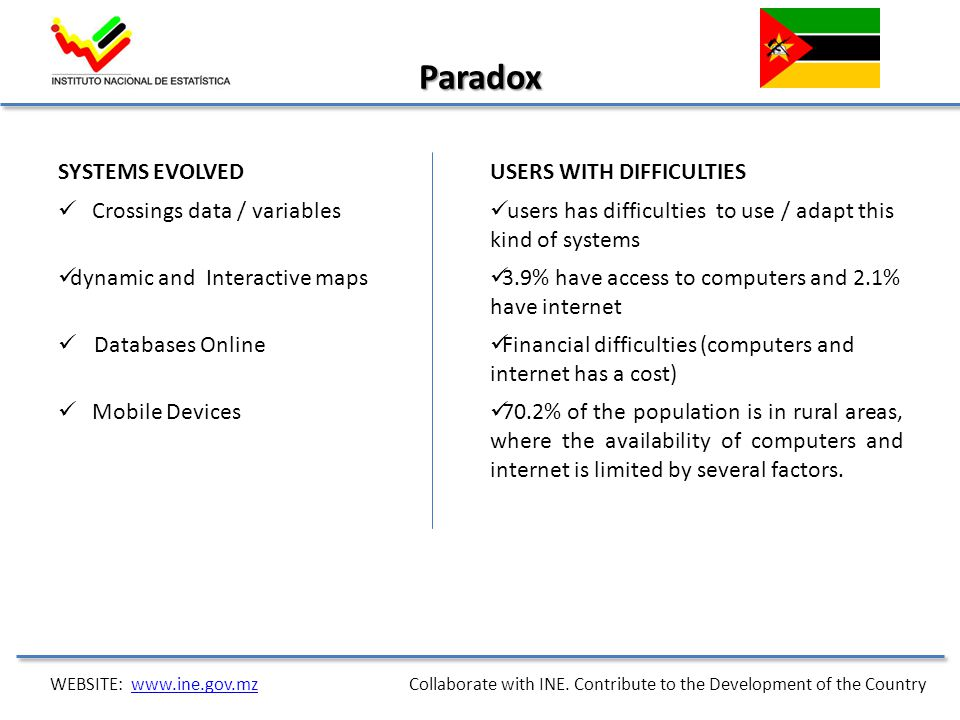 Paradox SYSTEMS EVOLVEDUSERS WITH DIFFICULTIES Crossings data / variables users has difficulties to use / adapt this kind of systems dynamic and Interactive maps 3.9% have access to computers and 2.1% have internet Databases Online Financial difficulties (computers and internet has a cost) Mobile Devices 70.2% of the population is in rural areas, where the availability of computers and internet is limited by several factors.