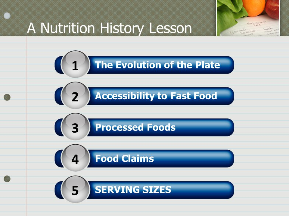 1 The Evolution of the Plate 2 Accessibility to Fast Food 3 Processed Foods 4 Food Claims 5 SERVING SIZES A Nutrition History Lesson