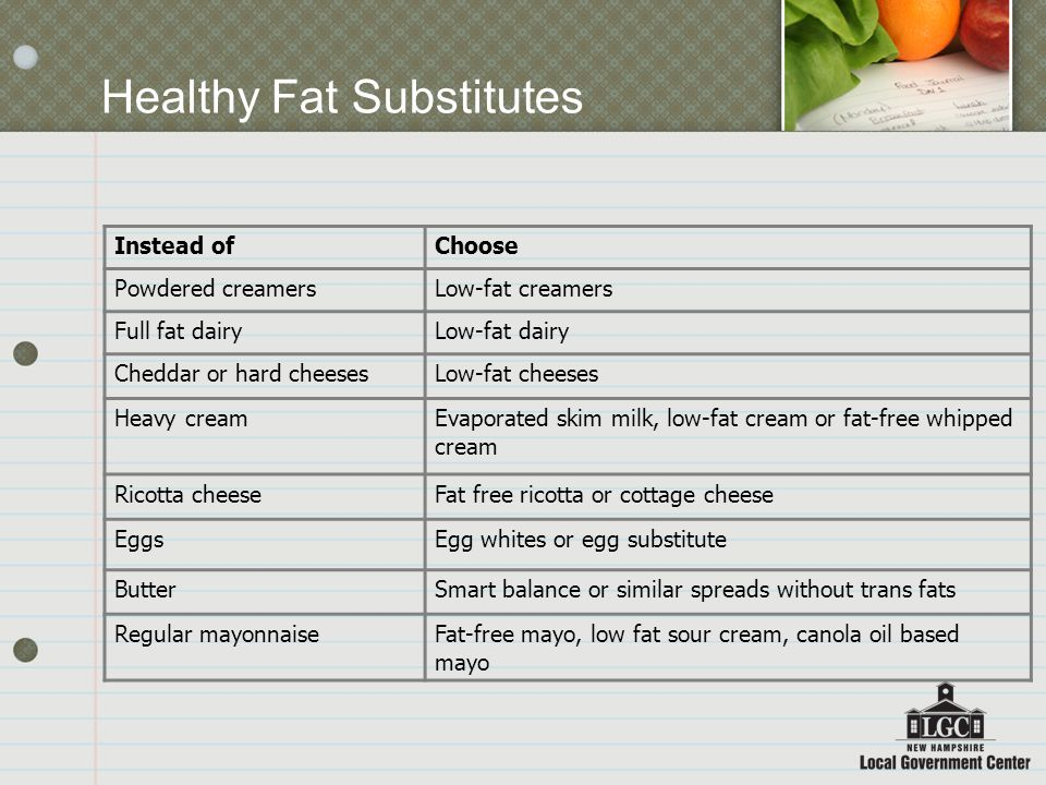 Healthy Fat Substitutes Instead ofChoose Powdered creamersLow-fat creamers Full fat dairyLow-fat dairy Cheddar or hard cheesesLow-fat cheeses Heavy cr