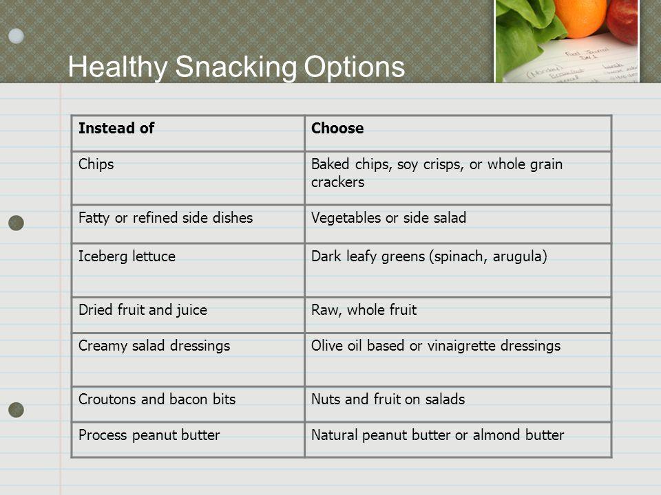Instead ofChoose ChipsBaked chips, soy crisps, or whole grain crackers Fatty or refined side dishesVegetables or side salad Iceberg lettuceDark leafy
