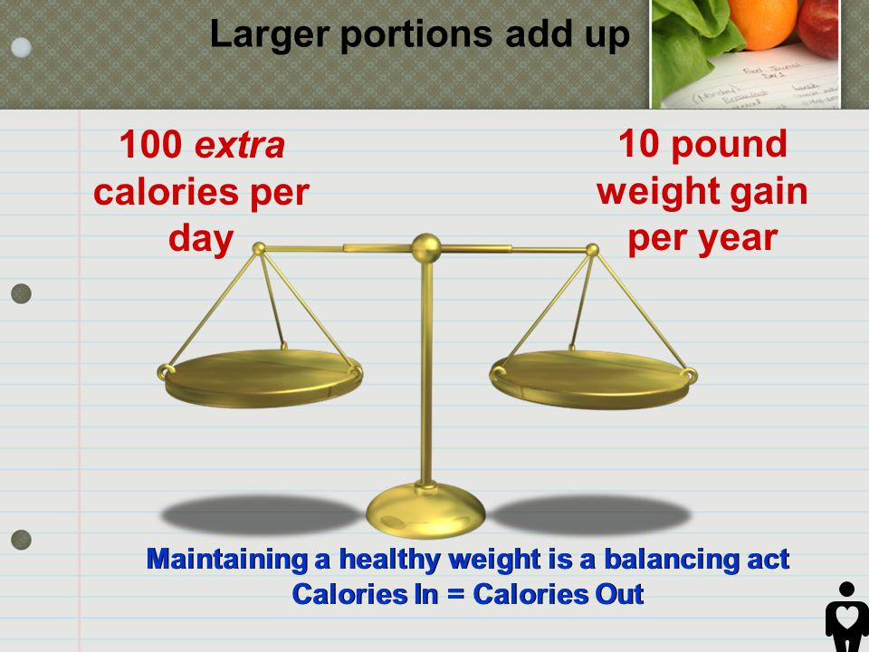 Larger portions add up 100 extra calories per day 10 pound weight gain per year Maintaining a healthy weight is a balancing act Calories In = Calories