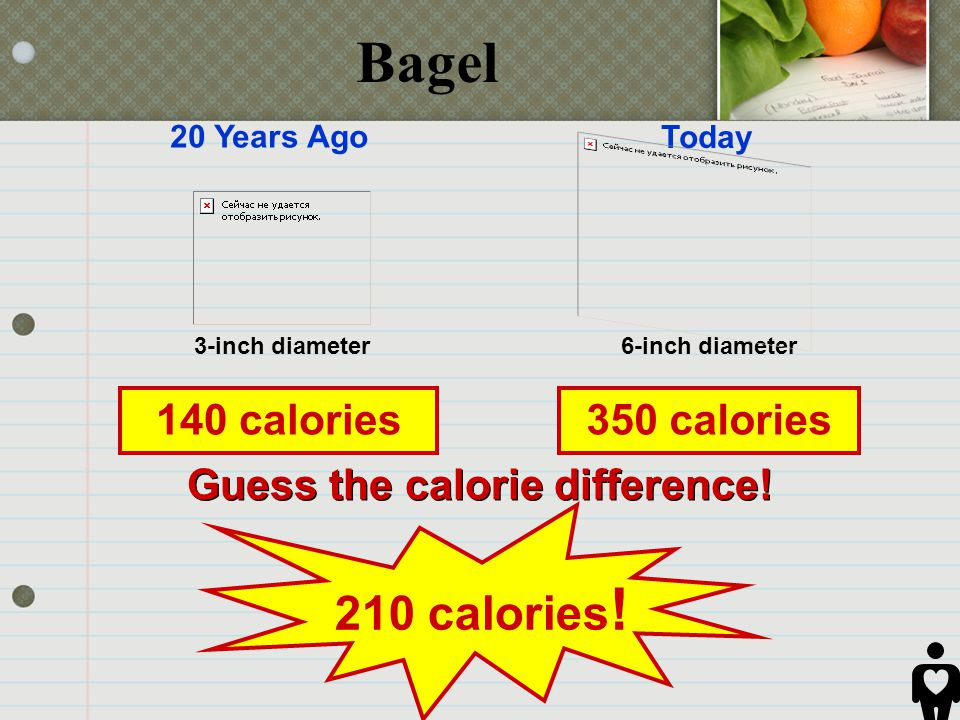 Guess the calorie difference! Bagel 350 calories140 calories 210 calories ! 20 Years Ago 3-inch diameter Today 6-inch diameter