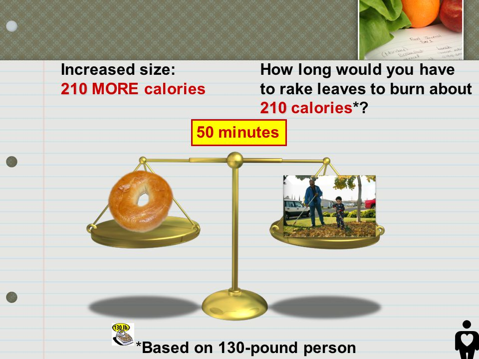 *Based on 130-pound person How long would you have 210 to rake leaves to burn about 210 calories*? 210 Increased size: 210 MORE calories 50 minutes