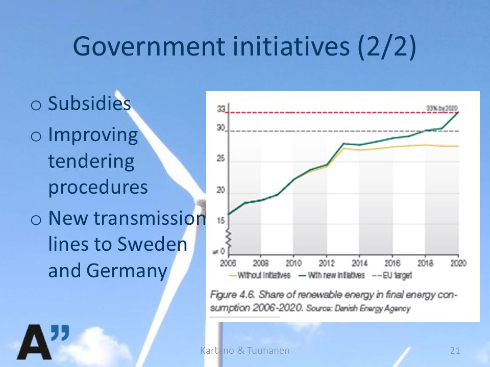 Government initiatives (2/2) o Subsidies o Improving tendering procedures o New transmission lines to Sweden and Germany Kartano & Tuunanen21