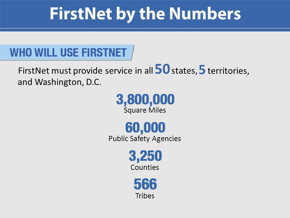 Square Miles Public Safety Agencies Counties Tribes FirstNet must provide service in all 5 and Washington, D.C.