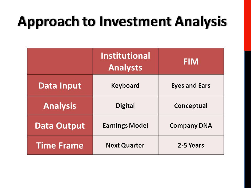Institutional Analysts FIM Data Input KeyboardEyes and Ears Analysis DigitalConceptual Data Output Earnings ModelCompany DNA Time Frame Next Quarter2-