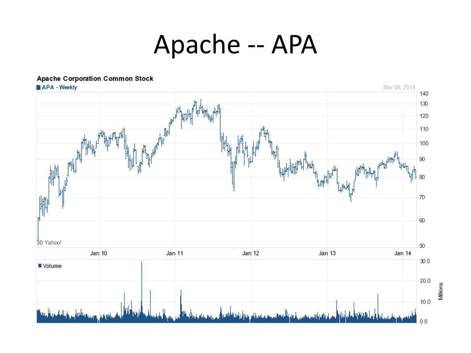 Apache -- APA