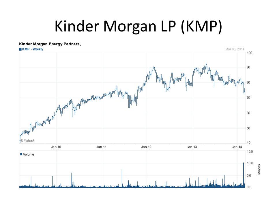 Kinder Morgan LP (KMP)