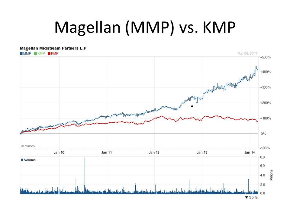 Magellan (MMP) vs. KMP