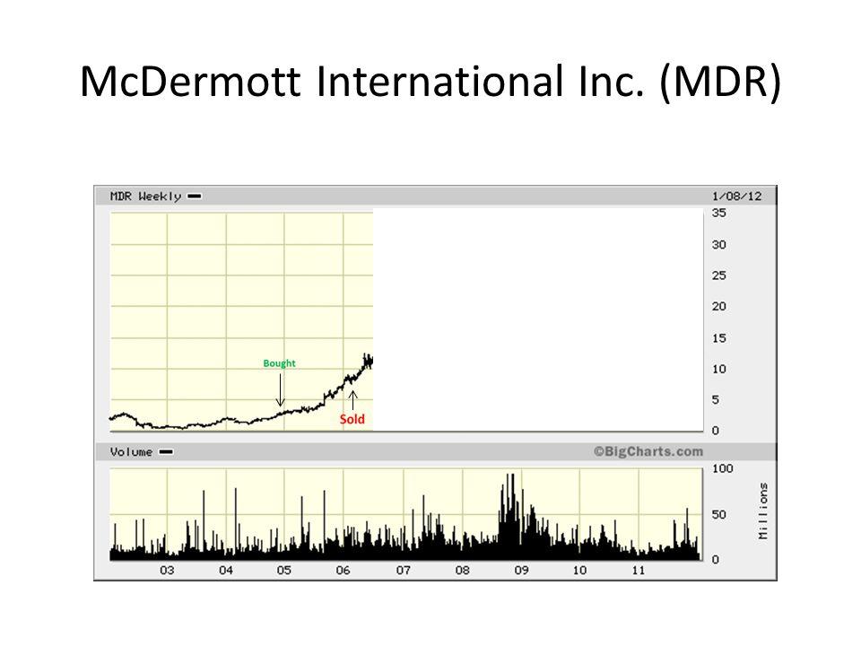 McDermott International Inc. (MDR)