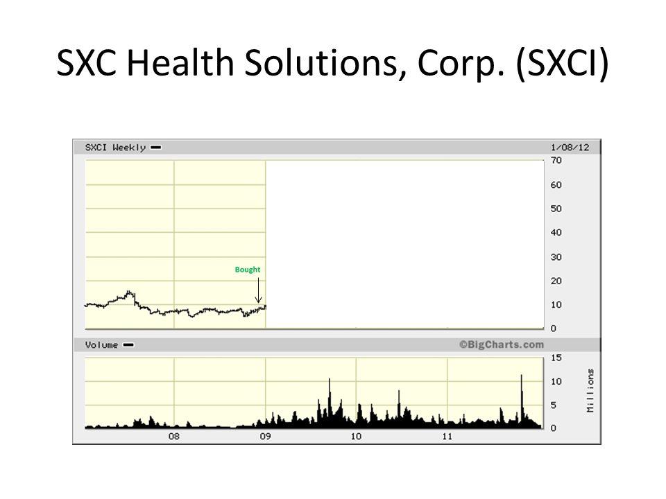 SXC Health Solutions, Corp. (SXCI) Partial Sale