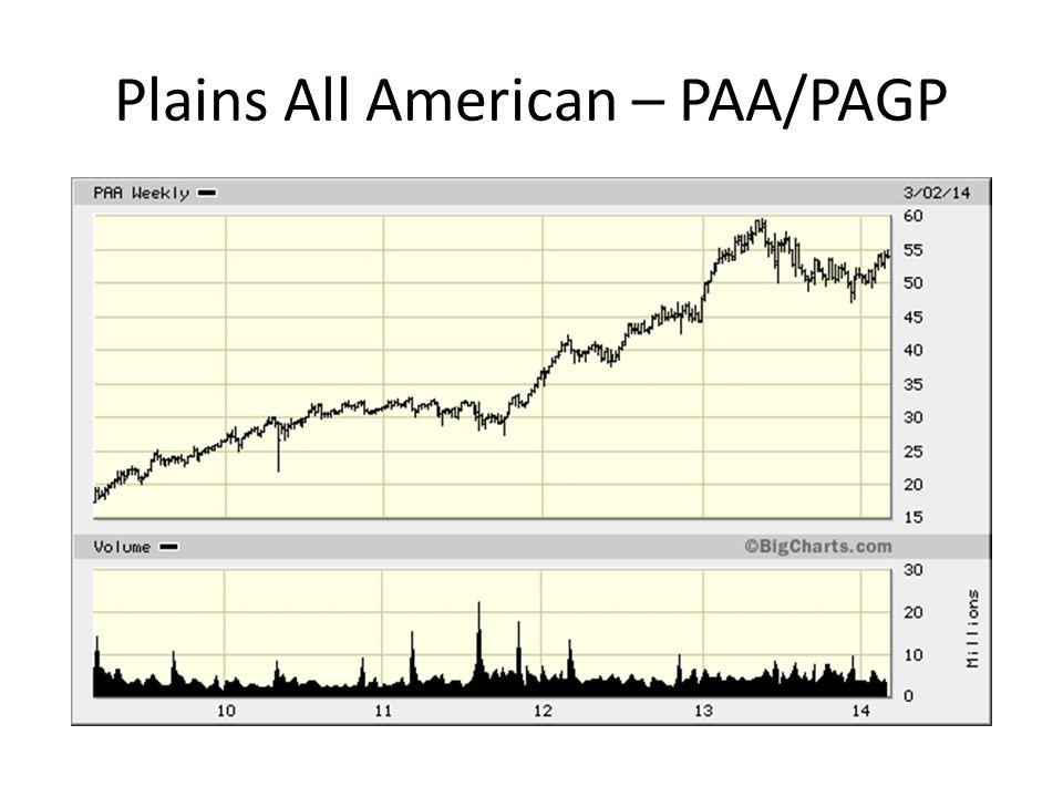 Plains All American – PAA/PAGP