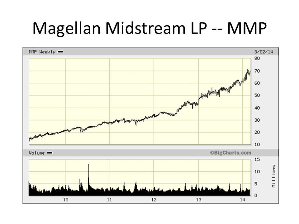 Magellan Midstream LP -- MMP