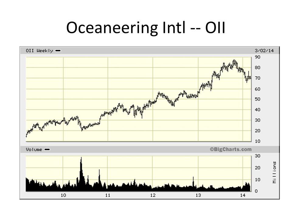 Oceaneering Intl -- OII