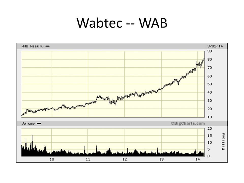 Wabtec -- WAB