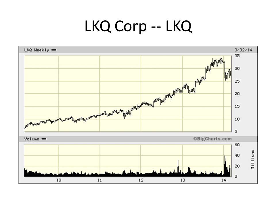 LKQ Corp -- LKQ
