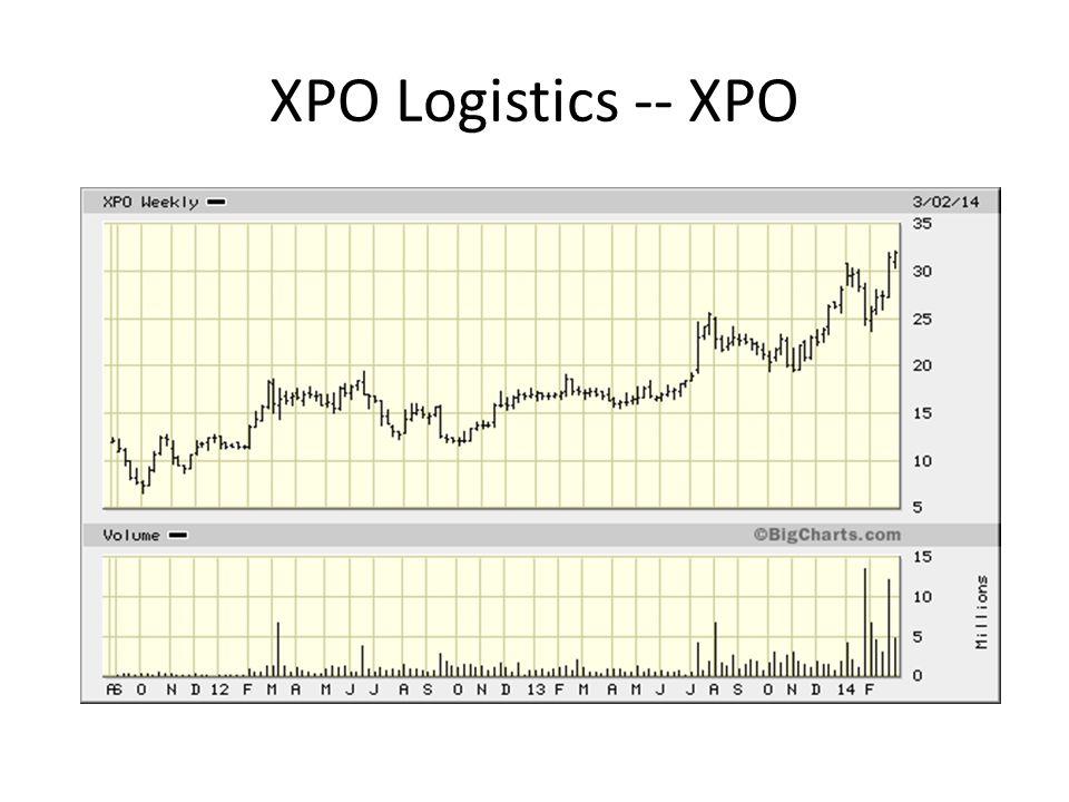 XPO Logistics -- XPO