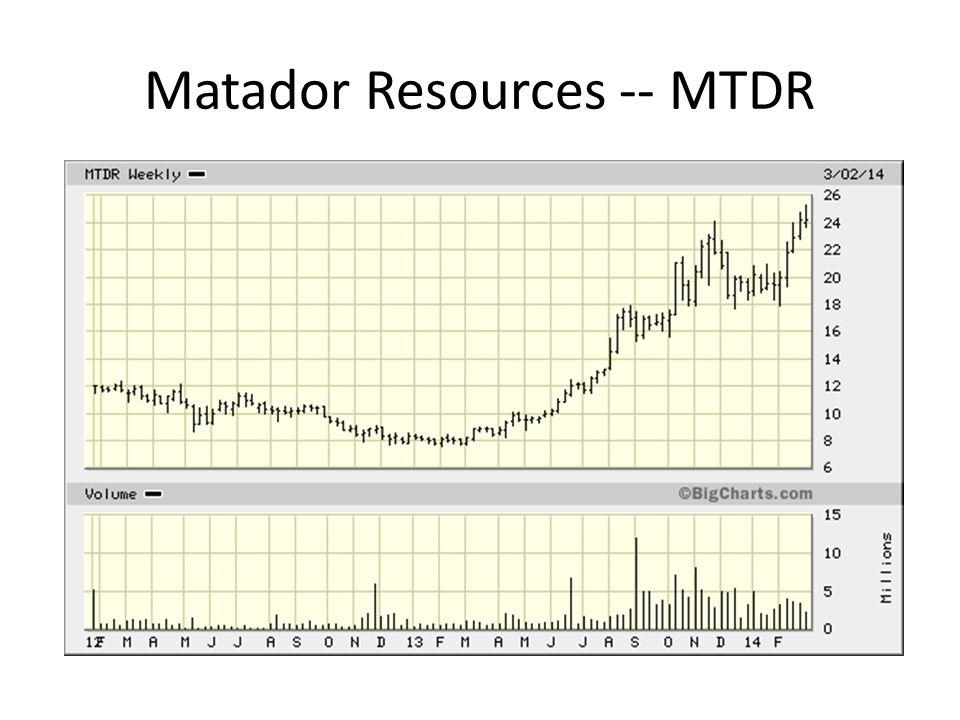 Matador Resources -- MTDR