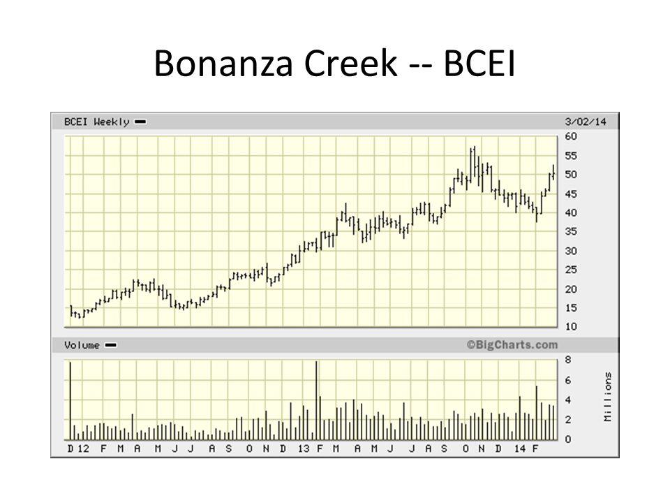 Bonanza Creek -- BCEI