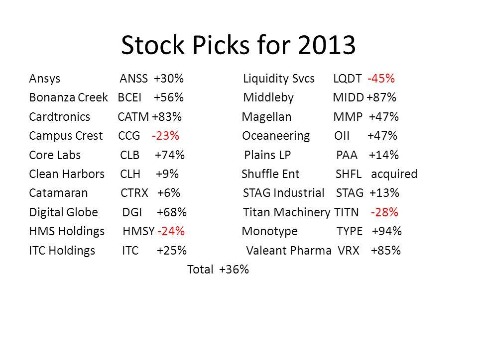 Stock Picks for 2013 Ansys ANSS +30% Liquidity Svcs LQDT -45% Bonanza Creek BCEI +56% Middleby MIDD +87% Cardtronics CATM +83% Magellan MMP +47% Campu