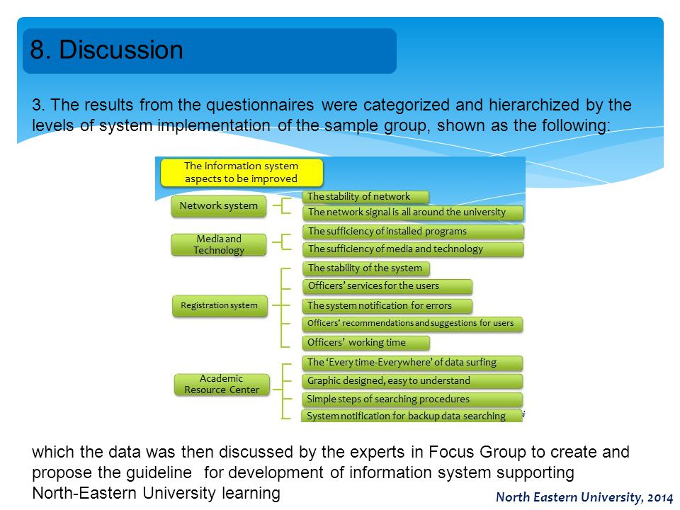 8. Discussion 3. The results from the questionnaires were categorized and hierarchized by the levels of system implementation of the sample group, sho