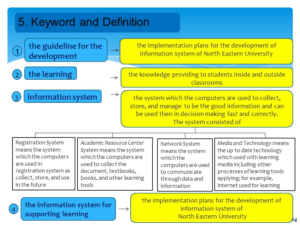 5. Keyword and Definition the guideline for the development the implementation plans for the development of information system of North Eastern Univer