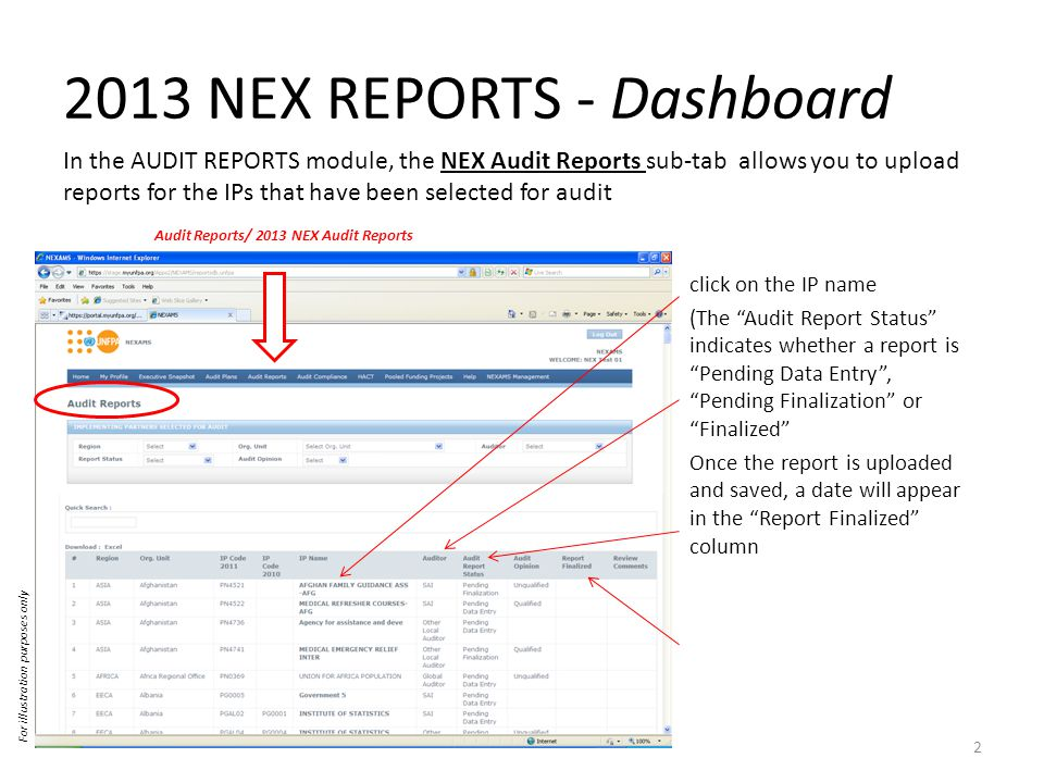 2013 NEX REPORTS - Dashboard In the AUDIT REPORTS module, the NEX Audit Reports sub-tab allows you to upload reports for the IPs that have been selected for audit For illustration purposes only 2 click on the IP name (The Audit Report Status indicates whether a report is Pending Data Entry , Pending Finalization or Finalized Once the report is uploaded and saved, a date will appear in the Report Finalized column Audit Reports/ 2013 NEX Audit Reports