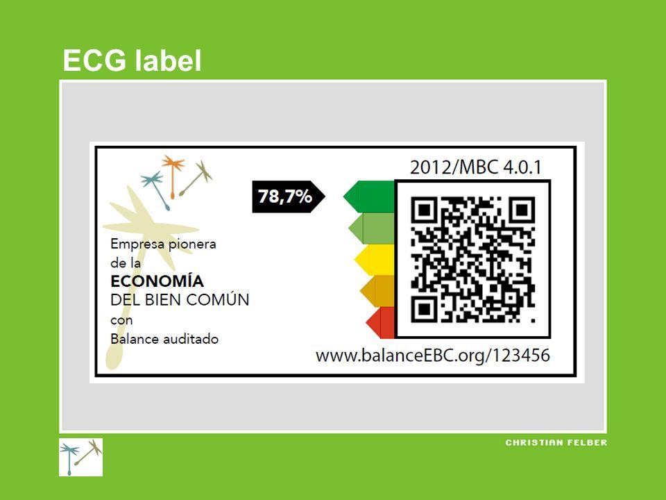 ECG label