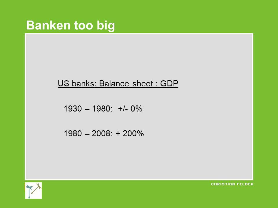 US banks: Balance sheet : GDP 1930 – 1980: +/- 0% 1980 – 2008: + 200% Banken too big