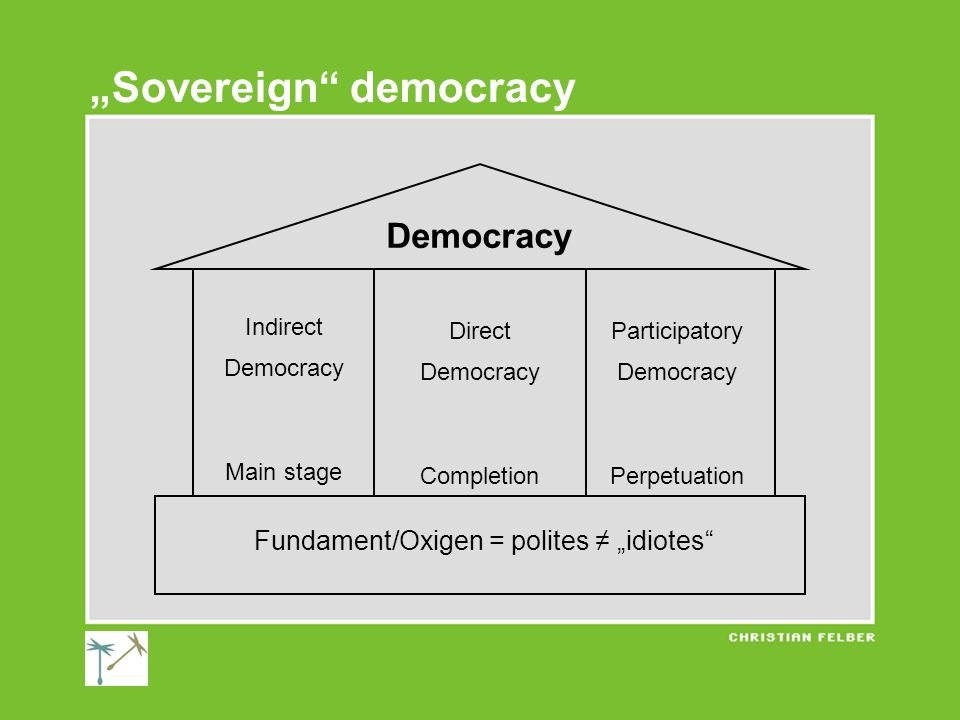 """Sovereign democracy Democracy Fundament/Oxigen = polites ≠ ""idiotes Indirect Democracy Main stage Direct Democracy Completion Participatory Democracy Perpetuation"