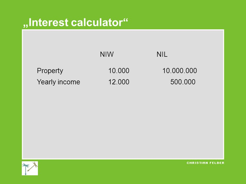 """NIWNIL Property10.000 10.000.000 Yearly income12.000 500.000 """"Interest calculator"""