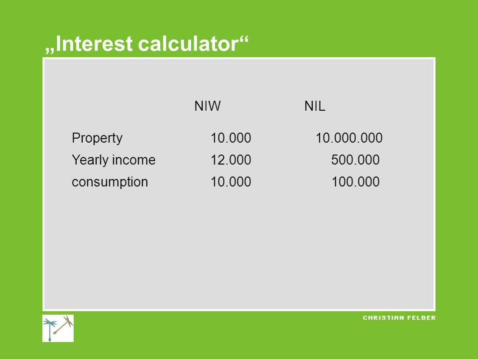 """NIWNIL Property10.000 10.000.000 Yearly income12.000 500.000 consumption10.000 100.000 """"Interest calculator"""